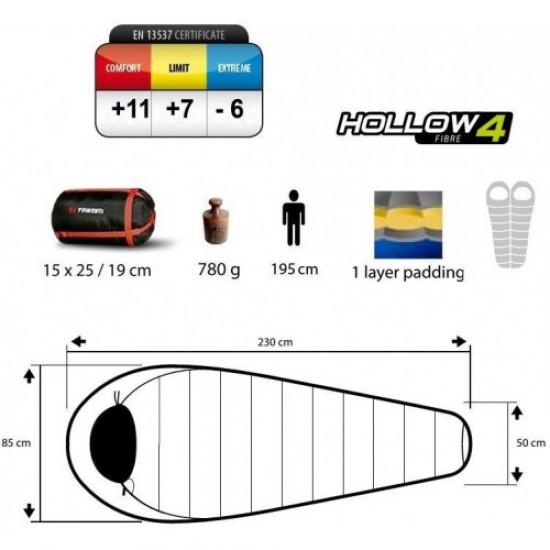 Спальный мешок Trimm Lite SUMMER, лазурный, 195 L, 49301